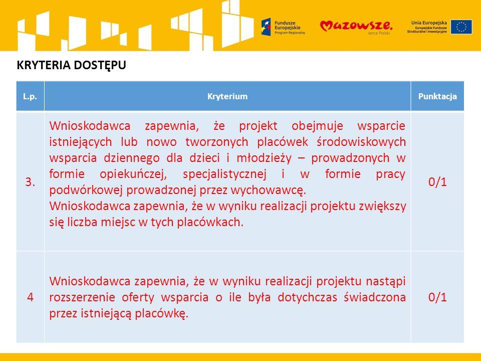L.p.Kryterium Punktacja 5.