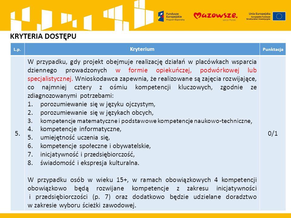 L.p. Kryterium Punktacja 5. W przypadku, gdy projekt obejmuje realizację działań w placówkach wsparcia dziennego prowadzonych w formie opiekuńczej, po