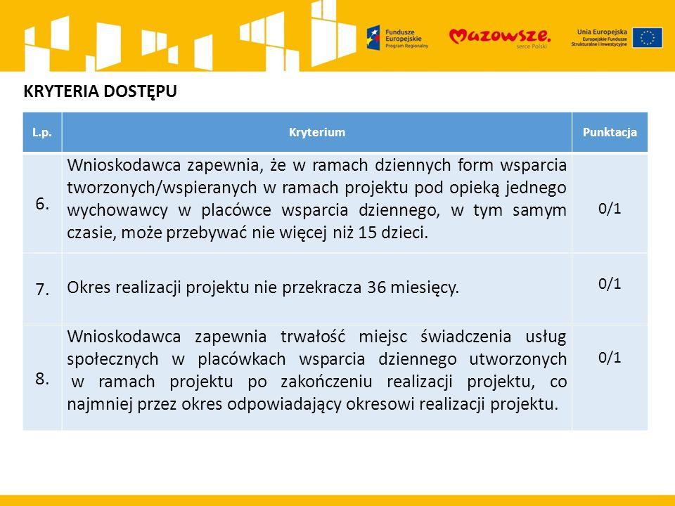 L.p.KryteriumPunktacja 6. Wnioskodawca zapewnia, że w ramach dziennych form wsparcia tworzonych/wspieranych w ramach projektu pod opieką jednego wycho
