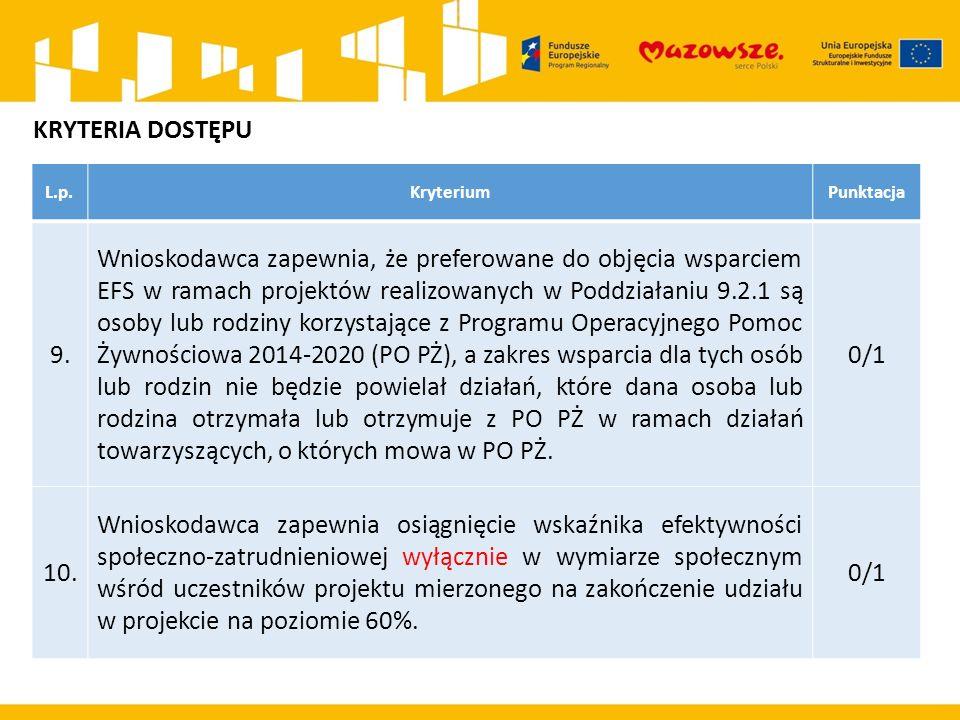 L.p.KryteriumPunktacja 11.