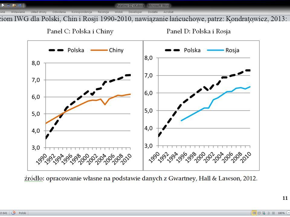 11 [Poziom IWG dla Polski, Chin i Rosji 1990-2010, nawiązanie łańcuchowe, patrz: Kondratowicz, 2013: 108]