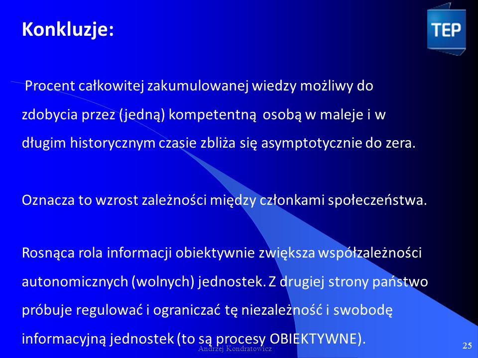 Andrzej Kondratowicz 25 Konkluzje: Procent całkowitej zakumulowanej wiedzy możliwy do zdobycia przez (jedną) kompetentną osobą w maleje i w długim historycznym czasie zbliża się asymptotycznie do zera.