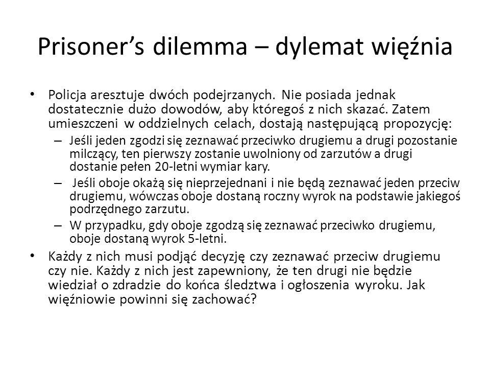 Prisoner's dilemma – dylemat więźnia Policja aresztuje dwóch podejrzanych. Nie posiada jednak dostatecznie dużo dowodów, aby któregoś z nich skazać. Z