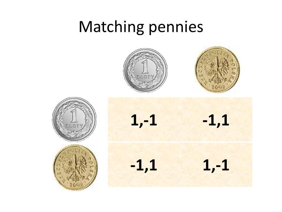 Matching pennies 1,-1-1,1 1,-1