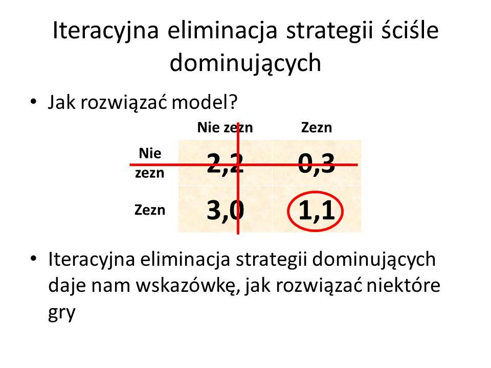 Iteracyjna eliminacja strategii ściśle dominujących Jak rozwiązać model? Iteracyjna eliminacja strategii dominujących daje nam wskazówkę, jak rozwiąza