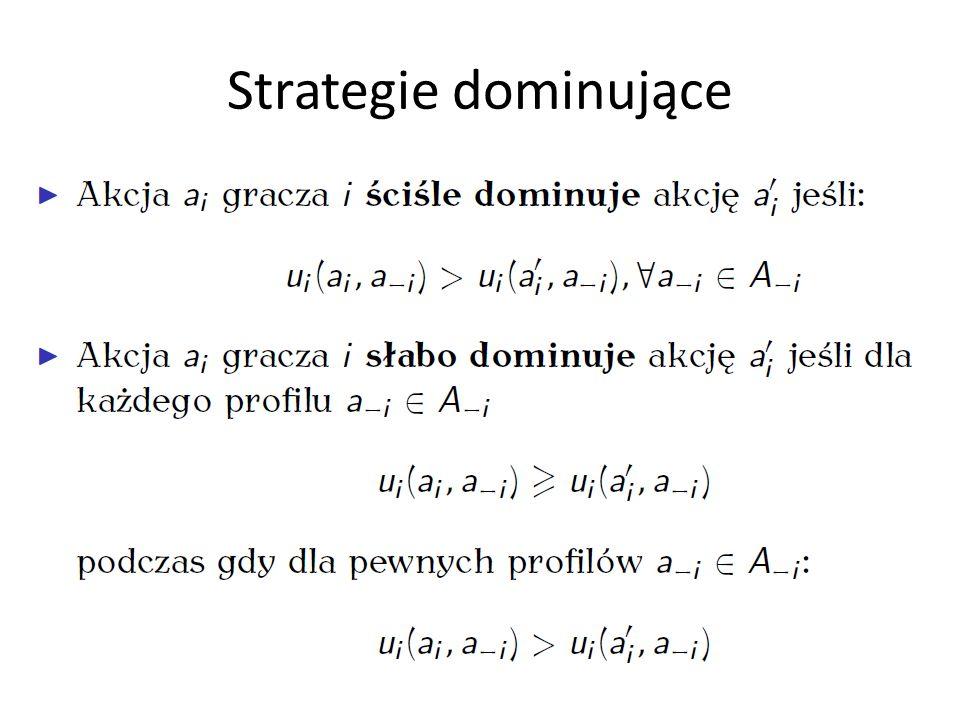 Strategie dominujące