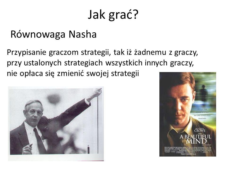 Jak grać? Równowaga Nasha Przypisanie graczom strategii, tak iż żadnemu z graczy, przy ustalonych strategiach wszystkich innych graczy, nie opłaca się