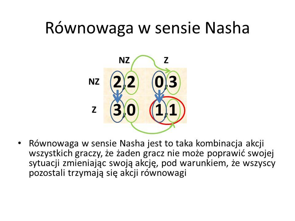 Równowaga w sensie Nasha Równowaga w sensie Nasha jest to taka kombinacja akcji wszystkich graczy, że żaden gracz nie może poprawić swojej sytuacji zm
