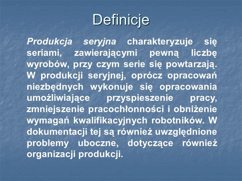 Definicje Produkcja seryjna charakteryzuje się seriami, zawierającymi pewną liczbę wyrobów, przy czym serie się powtarzają.