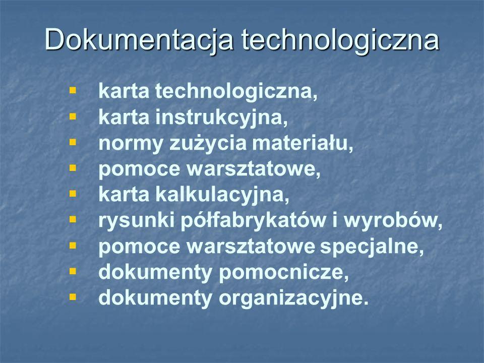Dokumentacja technologiczna  karta technologiczna,  karta instrukcyjna,  normy zużycia materiału,  pomoce warsztatowe,  karta kalkulacyjna,  rysunki półfabrykatów i wyrobów,  pomoce warsztatowe specjalne,  dokumenty pomocnicze,  dokumenty organizacyjne.
