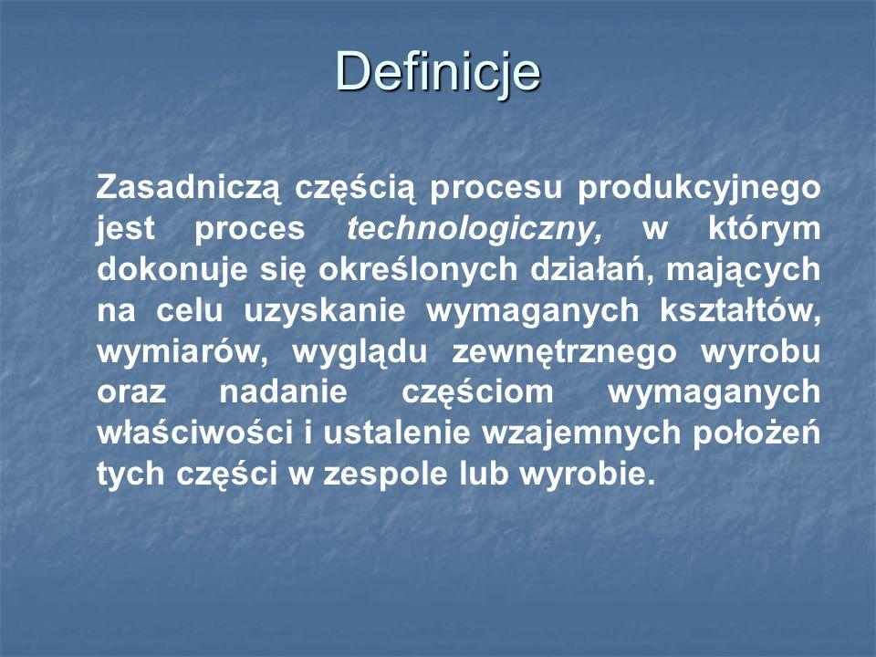 Definicje Zasadniczą częścią procesu produkcyjnego jest proces technologiczny, w którym dokonuje się określonych działań, mających na celu uzyskanie wymaganych kształtów, wymiarów, wyglądu zewnętrznego wyrobu oraz nadanie częściom wymaganych właściwości i ustalenie wzajemnych położeń tych części w zespole lub wyrobie.