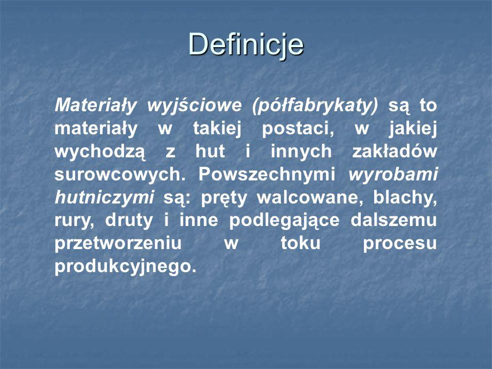 Definicje Materiały wyjściowe (półfabrykaty) są to materiały w takiej postaci, w jakiej wychodzą z hut i innych zakładów surowcowych.