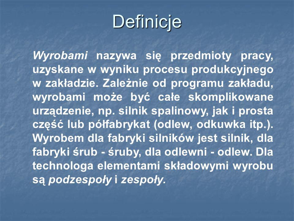 Definicje Zespół jest to zbiór określonej liczby części, połączonych w taki sposób, że tworzą składową część wyrobu, spełniającą określoną funkcję, np.