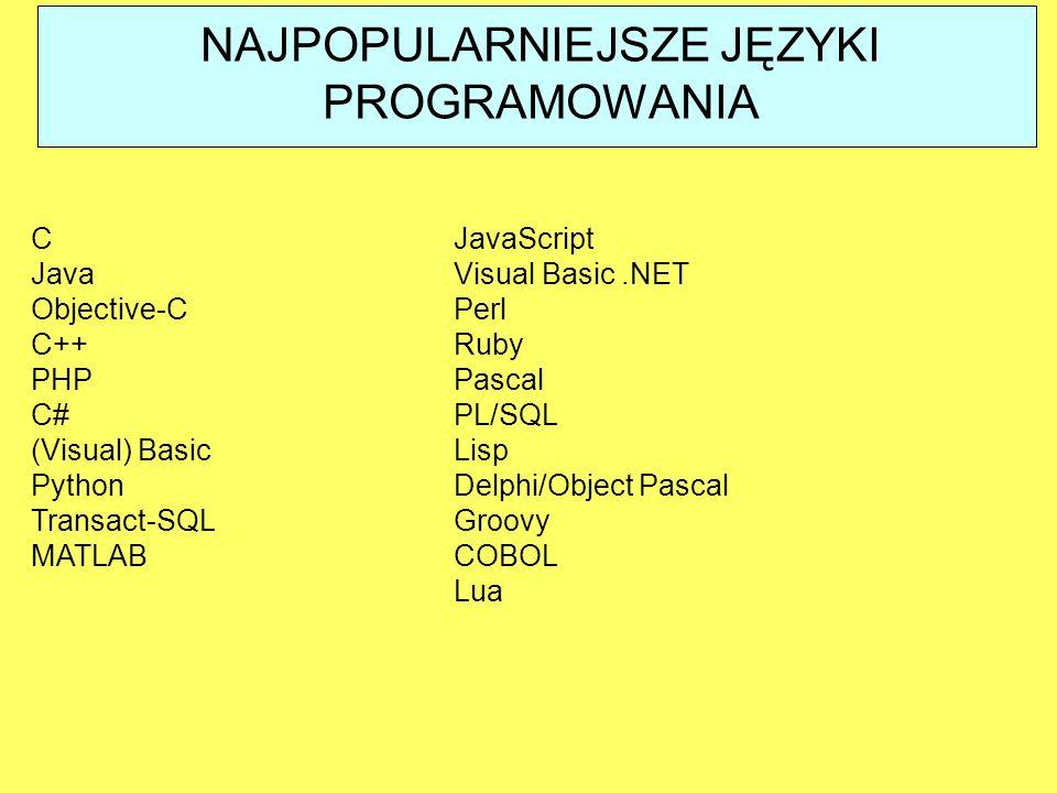 CJavaScript JavaVisual Basic.NET Objective-CPerl C++Ruby PHPPascal C#PL/SQL (Visual) BasicLisp PythonDelphi/Object Pascal Transact-SQLGroovy MATLAB CO