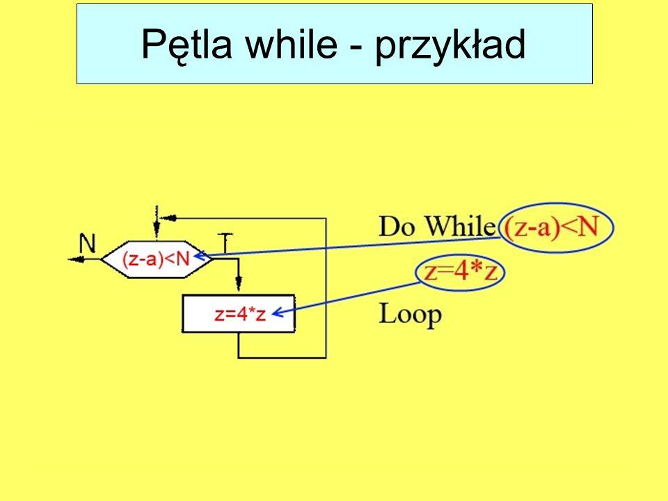Pętla while - przykład