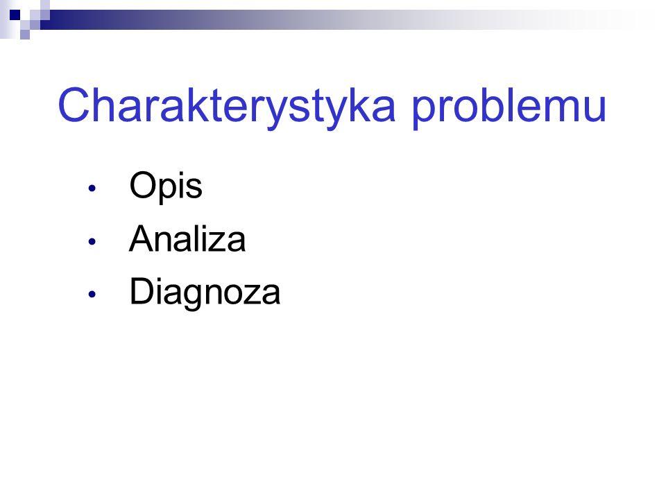 14 Charakterystyka problemu Opis Analiza Diagnoza