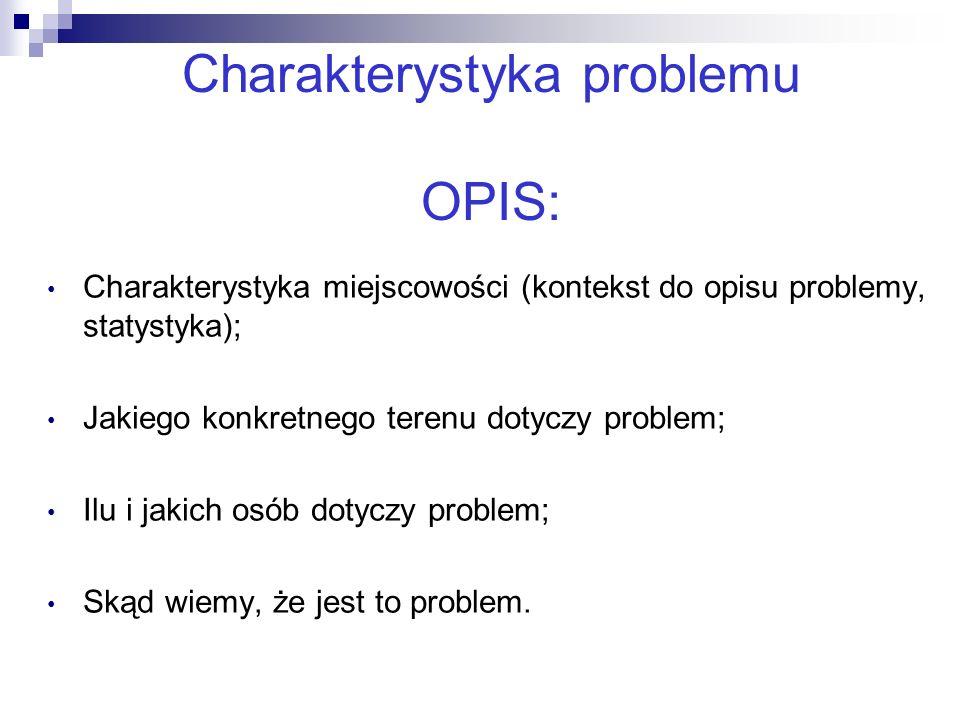 15 Charakterystyka problemu OPIS: Charakterystyka miejscowości (kontekst do opisu problemy, statystyka); Jakiego konkretnego terenu dotyczy problem; I