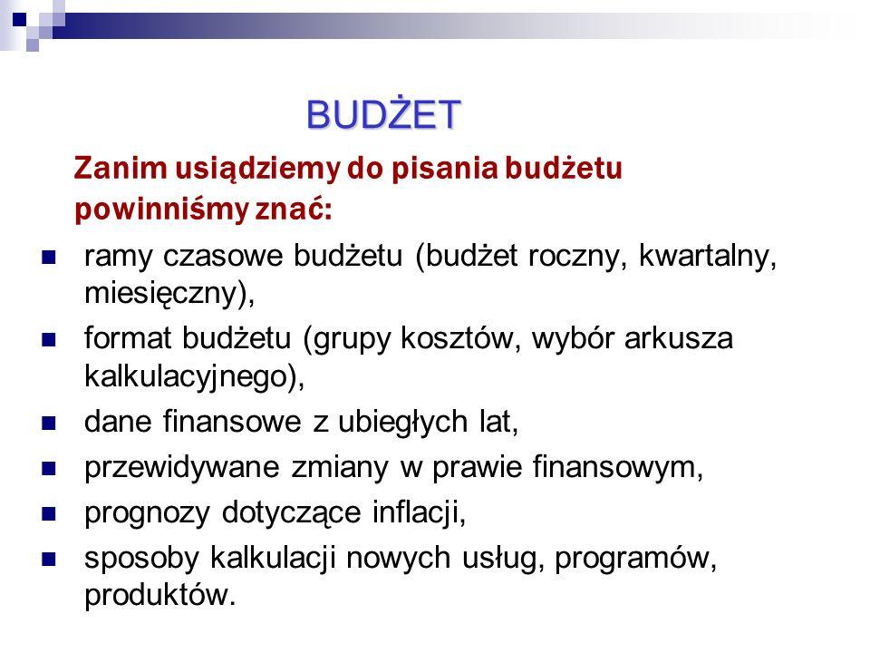 28 Zanim usiądziemy do pisania budżetu powinniśmy znać: ramy czasowe budżetu (budżet roczny, kwartalny, miesięczny), format budżetu (grupy kosztów, wy