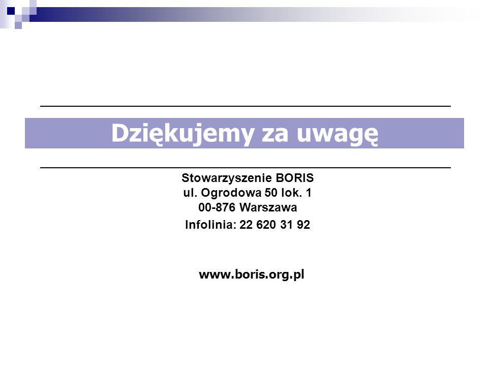 Dziękujemy za uwagę Stowarzyszenie BORIS ul. Ogrodowa 50 lok. 1 00-876 Warszawa Infolinia: 22 620 31 92 www.boris.org.pl