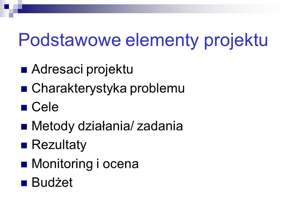 7 Podstawowe elementy projektu Adresaci projektu Charakterystyka problemu Cele Metody działania/ zadania Rezultaty Monitoring i ocena Budżet