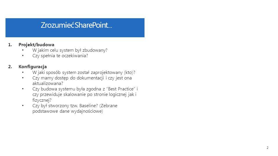 Zrozumieć SharePoint … 2 1.Projekt/budowa W jakim celu system był zbudowany? Czy spełnia te oczekiwania? 2.Konfiguracja W jaki sposób system został za