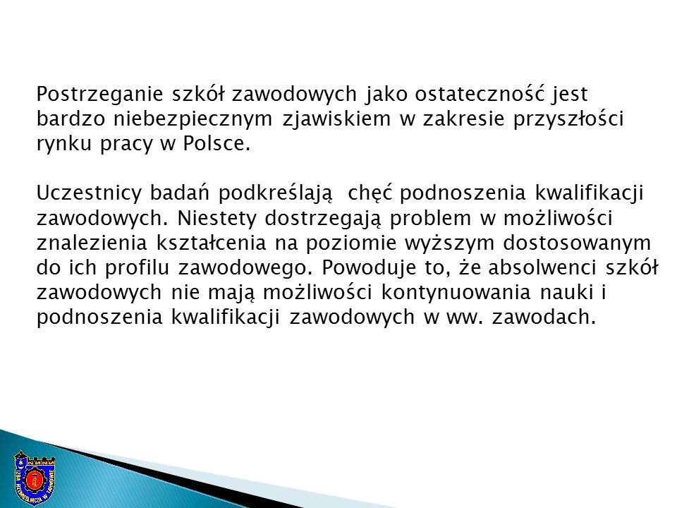 Postrzeganie szkół zawodowych jako ostateczność jest bardzo niebezpiecznym zjawiskiem w zakresie przyszłości rynku pracy w Polsce.
