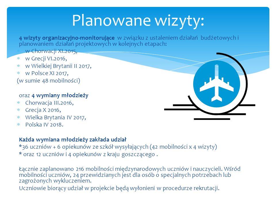 4 wizyty organizacyjno-monitorujące w związku z ustaleniem działań budżetowych i planowaniem działań projektowych w kolejnych etapach:  w Chorwacji X