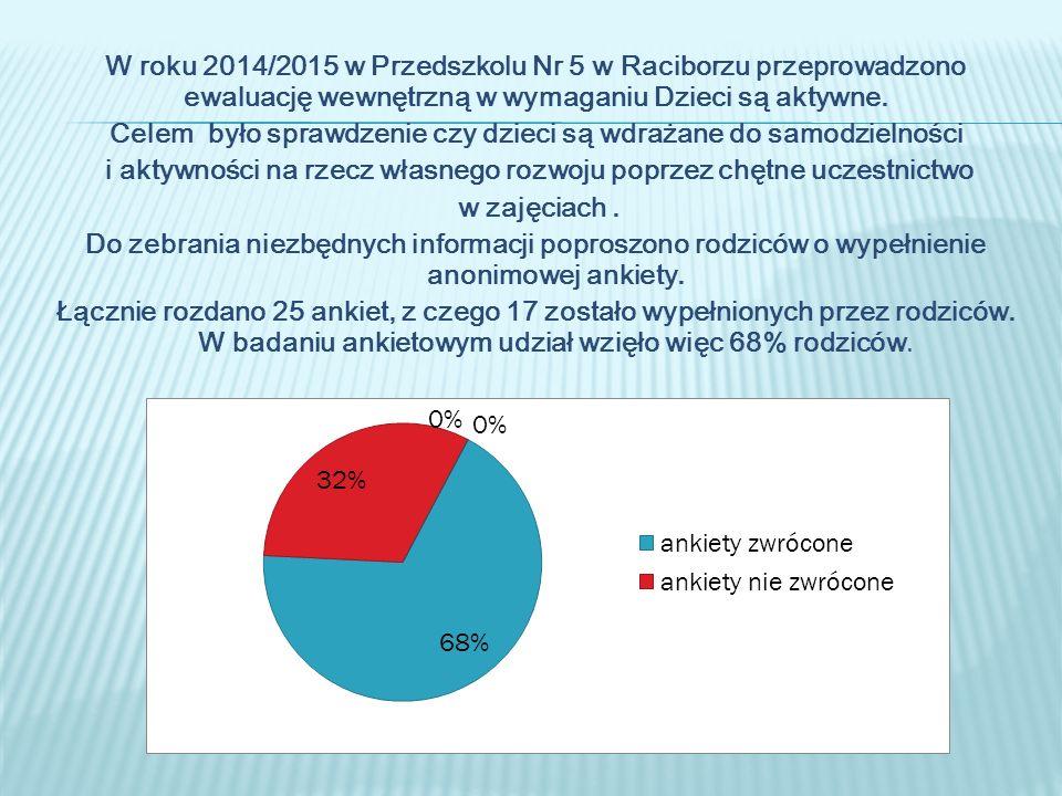 W roku 2014/2015 w Przedszkolu Nr 5 w Raciborzu przeprowadzono ewaluację wewnętrzną w wymaganiu Dzieci są aktywne.