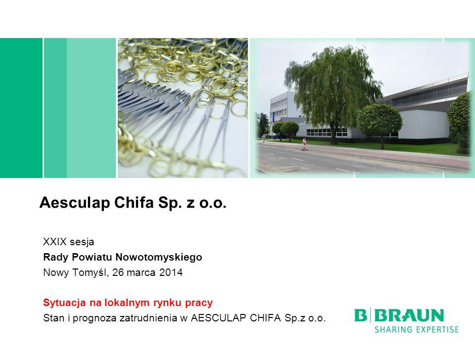 Aesculap Chifa Sp. z o.o.