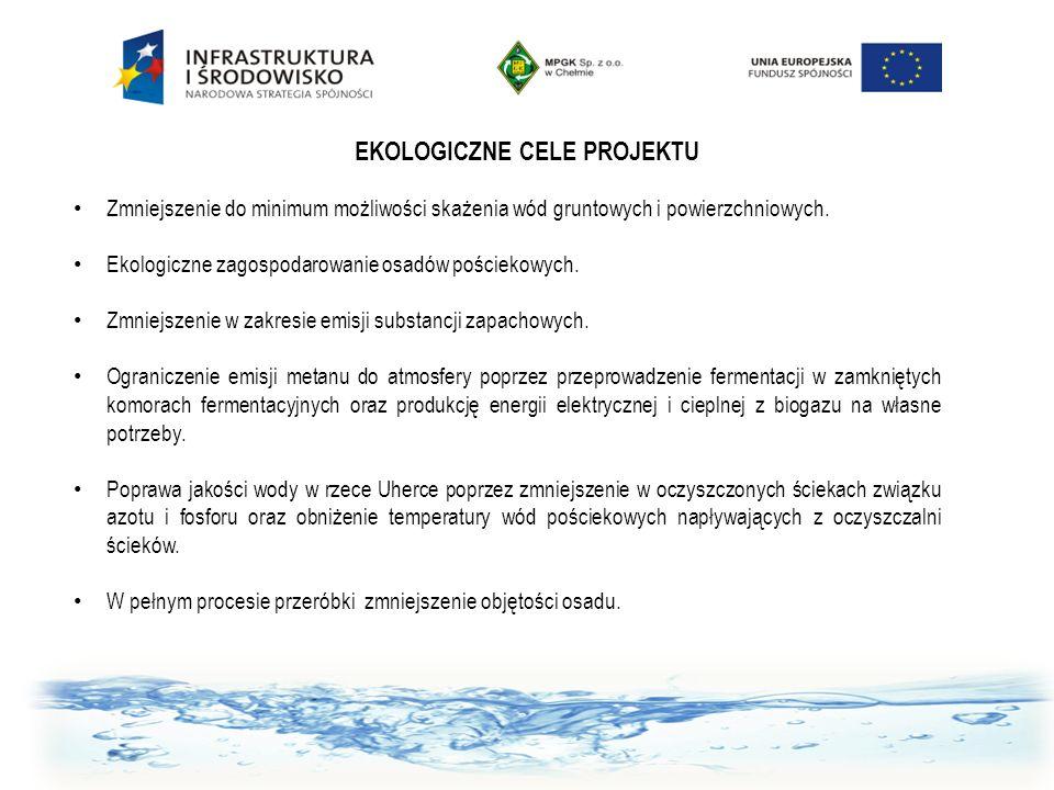 EKOLOGICZNE CELE PROJEKTU Zmniejszenie do minimum możliwości skażenia wód gruntowych i powierzchniowych. Ekologiczne zagospodarowanie osadów pościekow