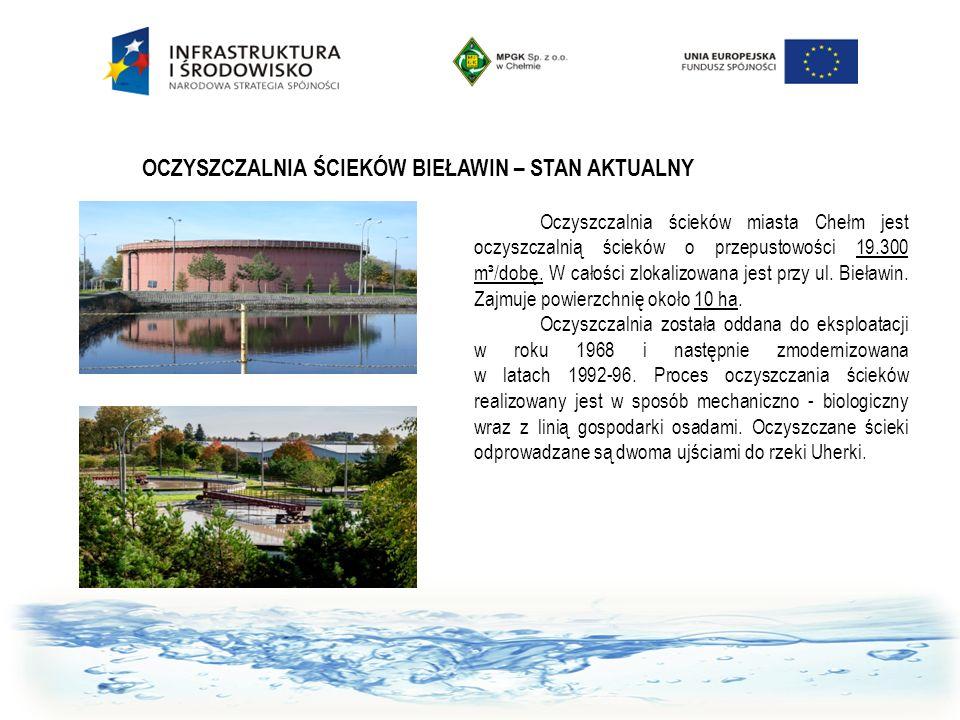 OCZYSZCZALNIA ŚCIEKÓW BIEŁAWIN – STAN AKTUALNY Oczyszczalnia ścieków miasta Chełm jest oczyszczalnią ścieków o przepustowości 19.300 m³/dobę. W całośc