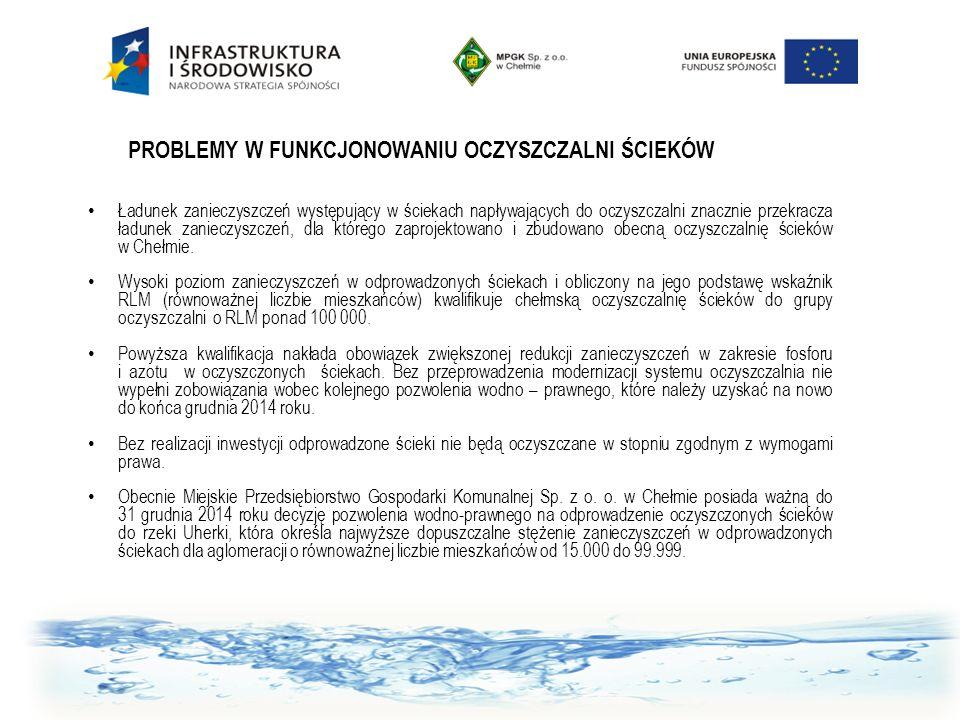 PROBLEMY W FUNKCJONOWANIU OCZYSZCZALNI ŚCIEKÓW Ładunek zanieczyszczeń występujący w ściekach napływających do oczyszczalni znacznie przekracza ładunek