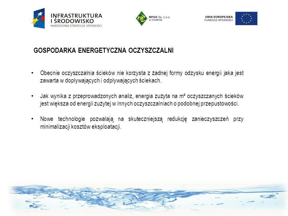 Obecnie oczyszczalnia ścieków nie korzysta z żadnej formy odzysku energii jaka jest zawarta w dopływających i odpływających ściekach. Jak wynika z prz