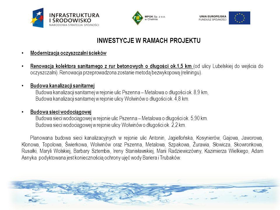 INWESTYCJE W RAMACH PROJEKTU Modernizacja oczyszczalni ścieków Renowacja kolektora sanitarnego z rur betonowych o długości ok.1,5 km (od ulicy Lubelsk