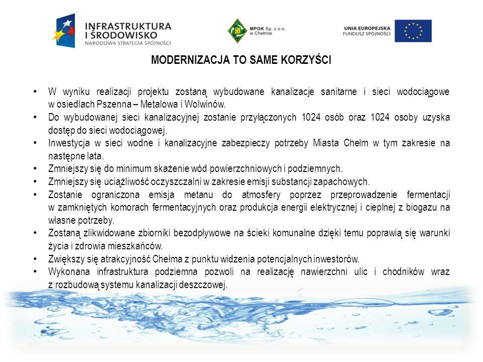 MODERNIZACJA TO SAME KORZYŚCI W wyniku realizacji projektu zostaną wybudowane kanalizacje sanitarne i sieci wodociągowe w osiedlach Pszenna – Metalowa