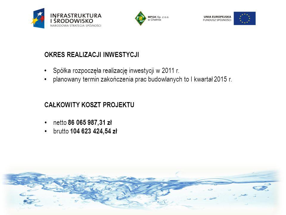 OKRES REALIZACJI INWESTYCJI Spółka rozpoczęła realizację inwestycji w 2011 r. planowany termin zakończenia prac budowlanych to I kwartał 2015 r. CAŁKO