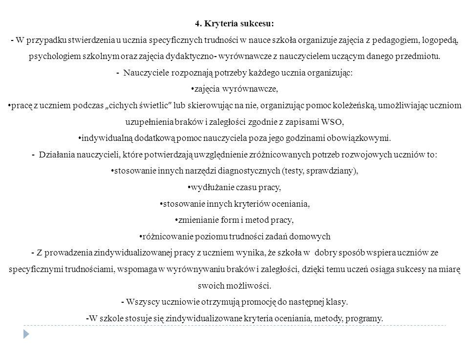 4. Kryteria sukcesu: - W przypadku stwierdzenia u ucznia specyficznych trudności w nauce szkoła organizuje zajęcia z pedagogiem, logopedą, psychologie
