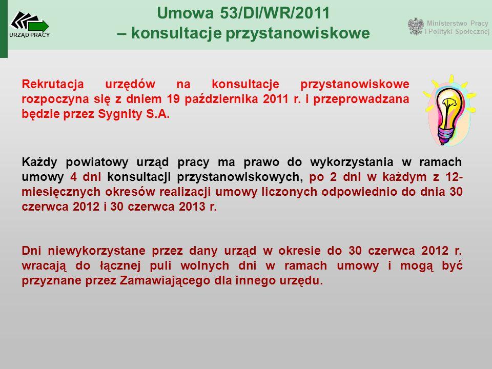 Ministerstwo Pracy i Polityki Społecznej URZĄD PRACY Umowa 53/DI/WR/2011 – konsultacje przystanowiskowe Rekrutacja urzędów na konsultacje przystanowis