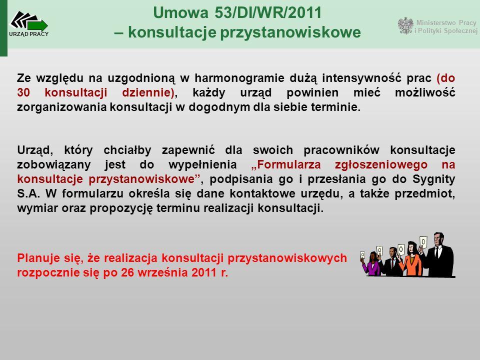 Ministerstwo Pracy i Polityki Społecznej URZĄD PRACY Umowa 53/DI/WR/2011 – konsultacje przystanowiskowe Ze względu na uzgodnioną w harmonogramie dużą
