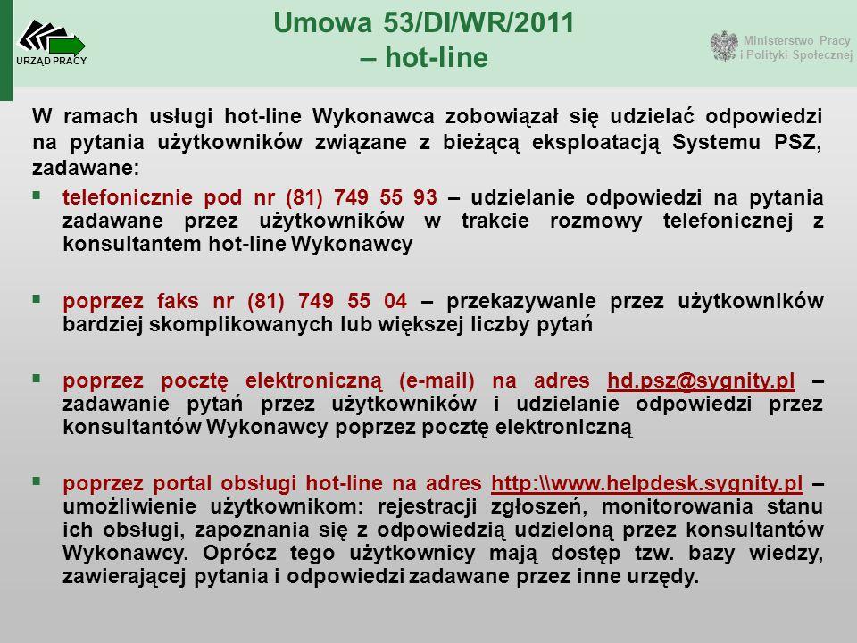 Ministerstwo Pracy i Polityki Społecznej URZĄD PRACY Umowa 53/DI/WR/2011 – hot-line W ramach usługi hot-line Wykonawca zobowiązał się udzielać odpowie