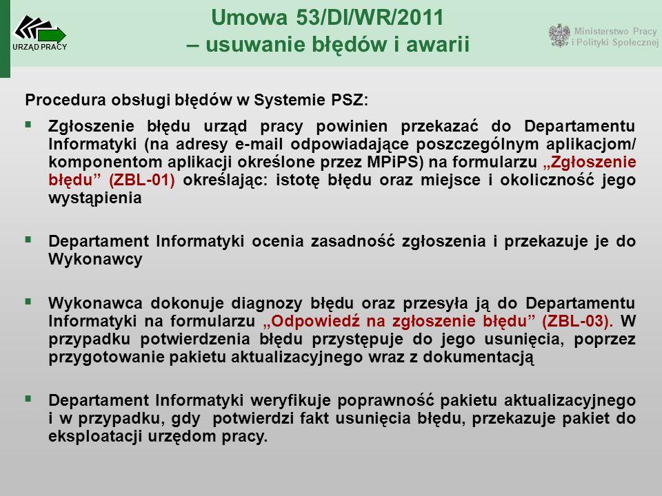 Ministerstwo Pracy i Polityki Społecznej URZĄD PRACY Umowa 53/DI/WR/2011 – usuwanie błędów i awarii Procedura obsługi błędów w Systemie PSZ:  Zgłosze