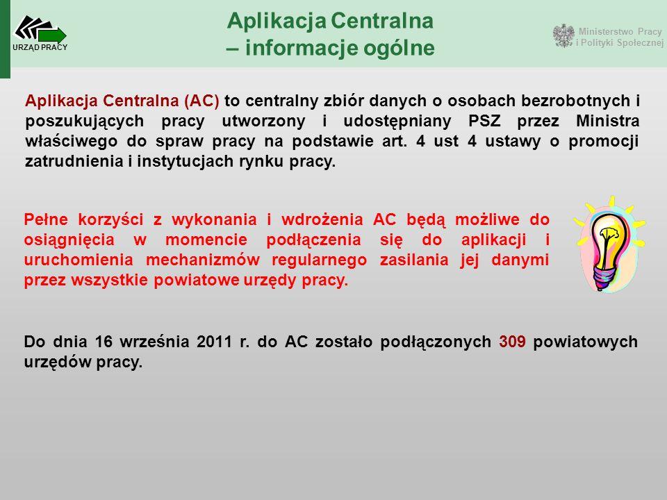 Ministerstwo Pracy i Polityki Społecznej URZĄD PRACY Aplikacja Centralna – informacje ogólne Aplikacja Centralna (AC) to centralny zbiór danych o osob