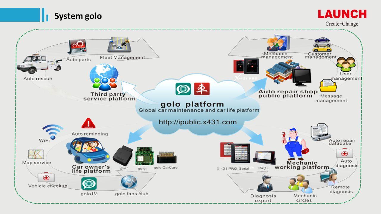 System golo