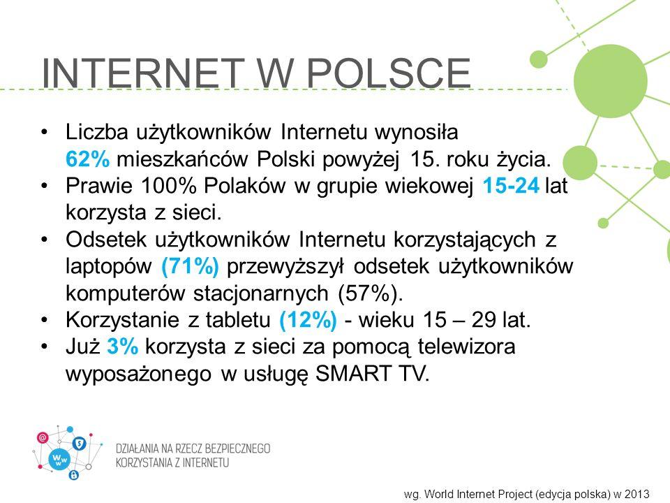 INTERNET W POLSCE Liczba użytkowników Internetu wynosiła 62% mieszkańców Polski powyżej 15. roku życia. Prawie 100% Polaków w grupie wiekowej 15-24 la