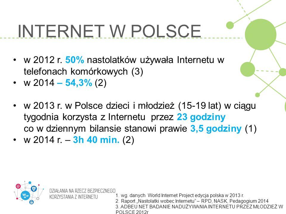 INTERNET W POLSCE w 2012 r. 50% nastolatków używała Internetu w telefonach komórkowych (3) w 2014 – 54,3% (2) w 2013 r. w Polsce dzieci i młodzież (15