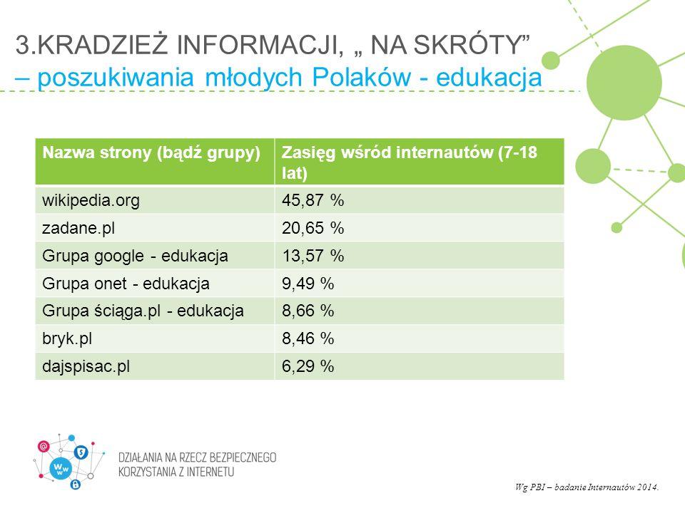 """3.KRADZIEŻ INFORMACJI, """" NA SKRÓTY"""" – poszukiwania młodych Polaków - edukacja Nazwa strony (bądź grupy)Zasięg wśród internautów (7-18 lat) wikipedia.o"""