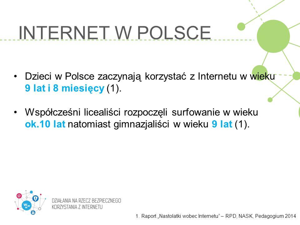 INTERNET W POLSCE Dzieci w Polsce zaczynają korzystać z Internetu w wieku 9 lat i 8 miesięcy (1). Współcześni licealiści rozpoczęli surfowanie w wieku