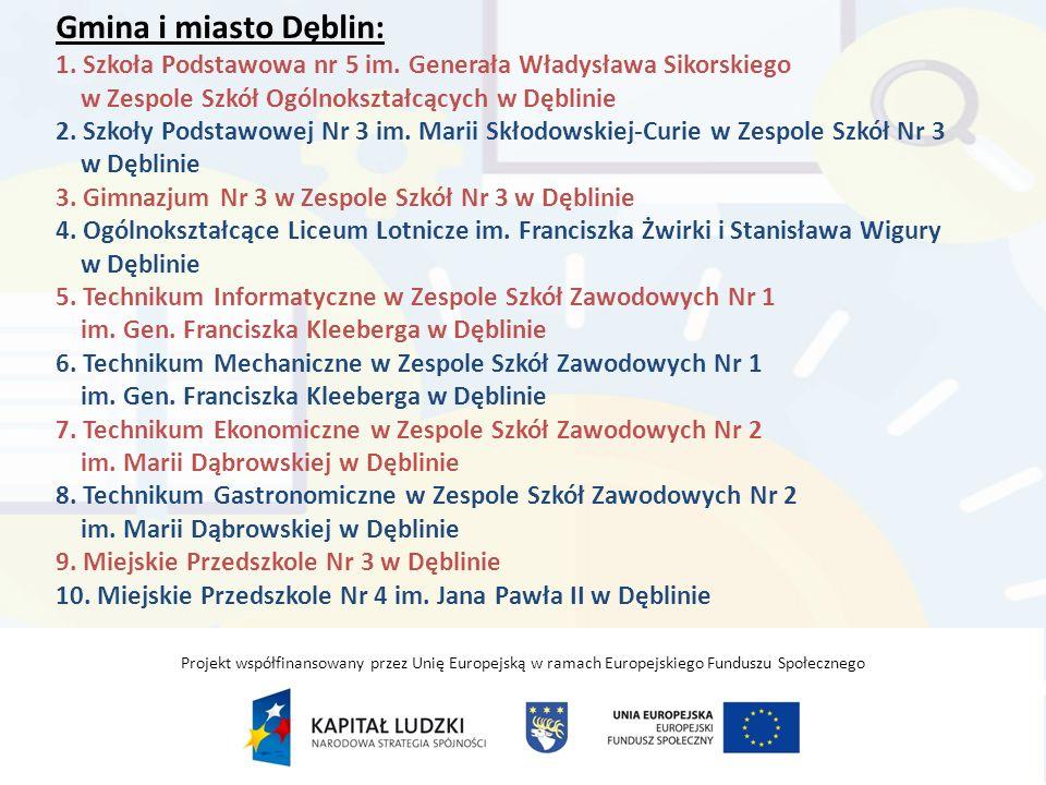 Gmina i miasto Dęblin: 1.Szkoła Podstawowa nr 5 im.