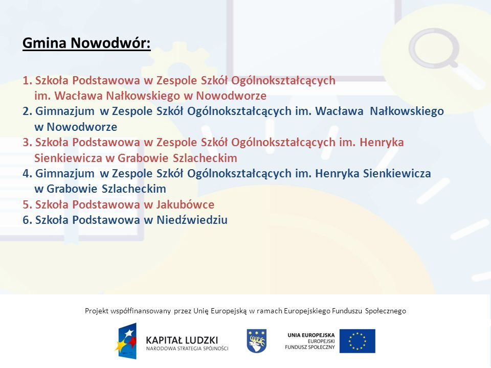 Gmina Nowodwór: 1.Szkoła Podstawowa w Zespole Szkół Ogólnokształcących im.