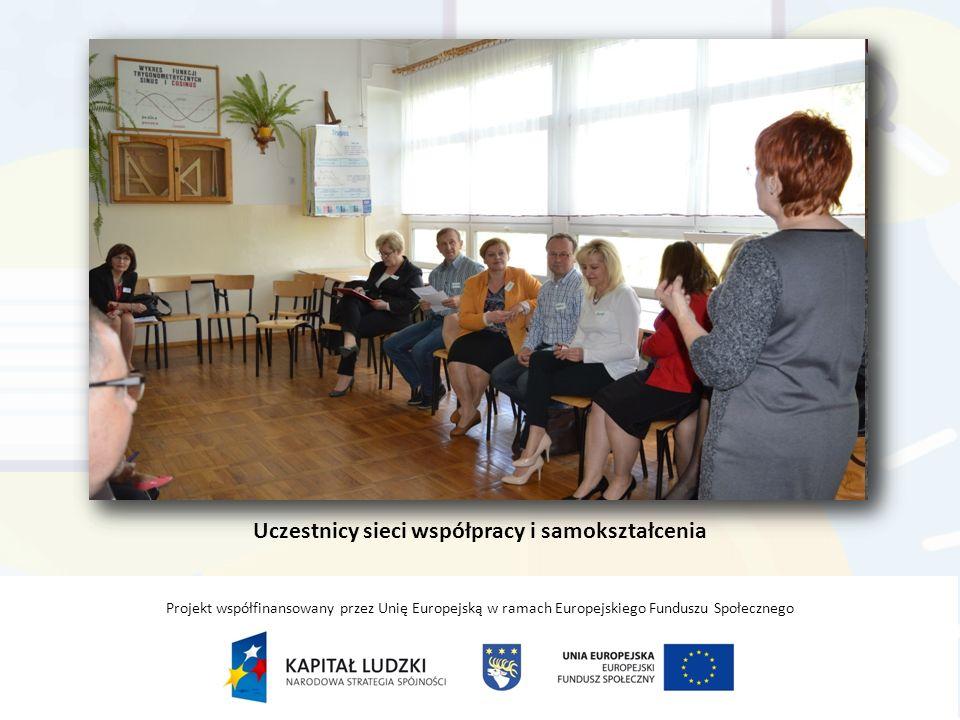 Uczestnicy sieci współpracy i samokształcenia Projekt współfinansowany przez Unię Europejską w ramach Europejskiego Funduszu Społecznego